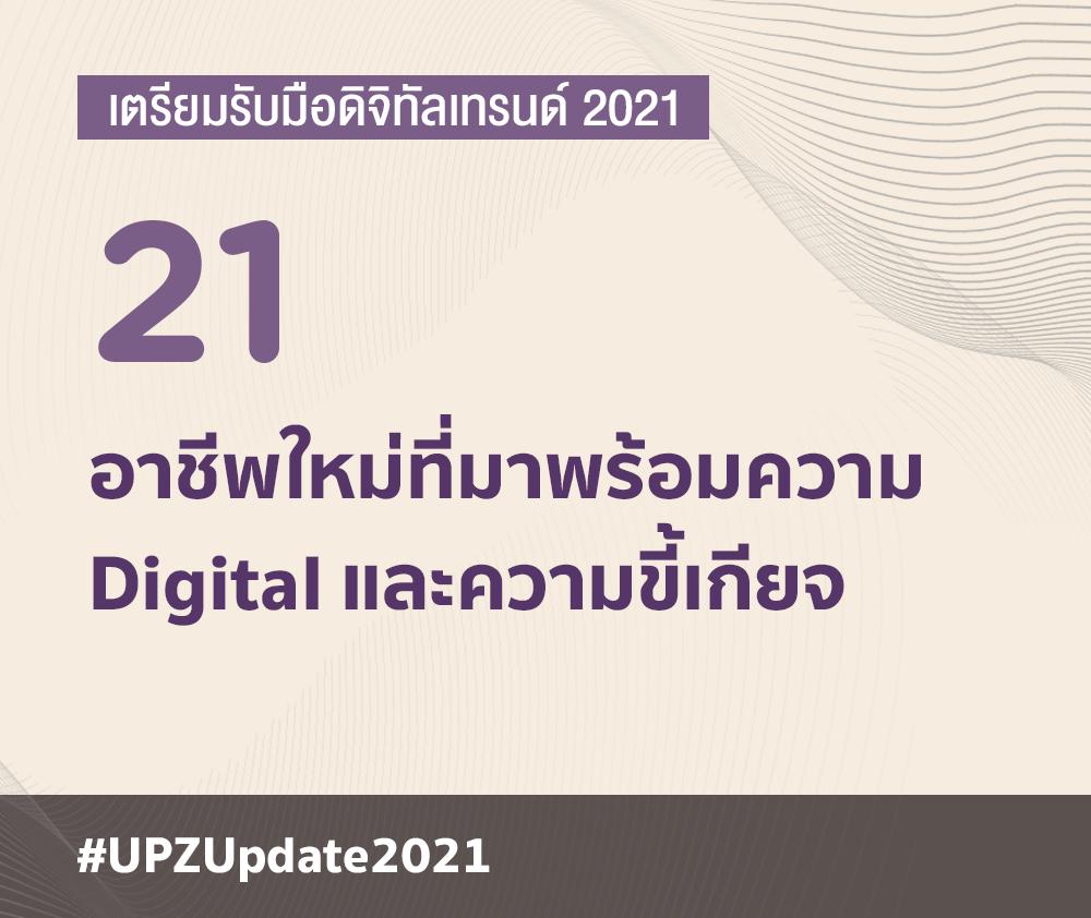 linia de trend 2021